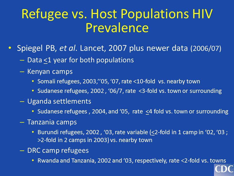 Refugee vs. Host Populations HIV Prevalence