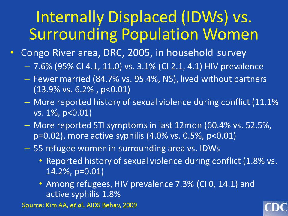 Internally Displaced (IDWs) vs. Surrounding Population Women