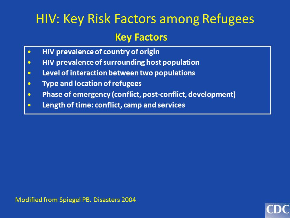 HIV: Key Risk Factors among Refugees