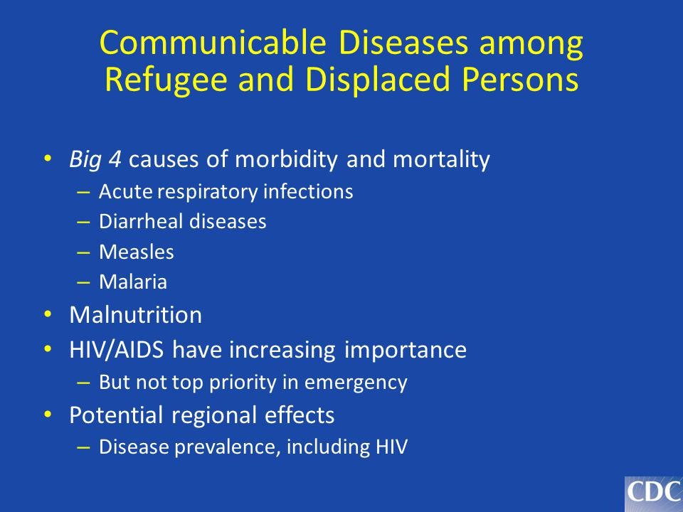 Communicable Diseases among Refugee and Displaced Persons