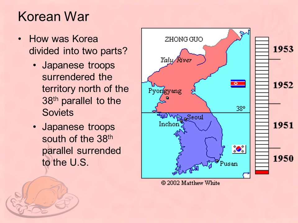 Korean War How was Korea divided into two parts