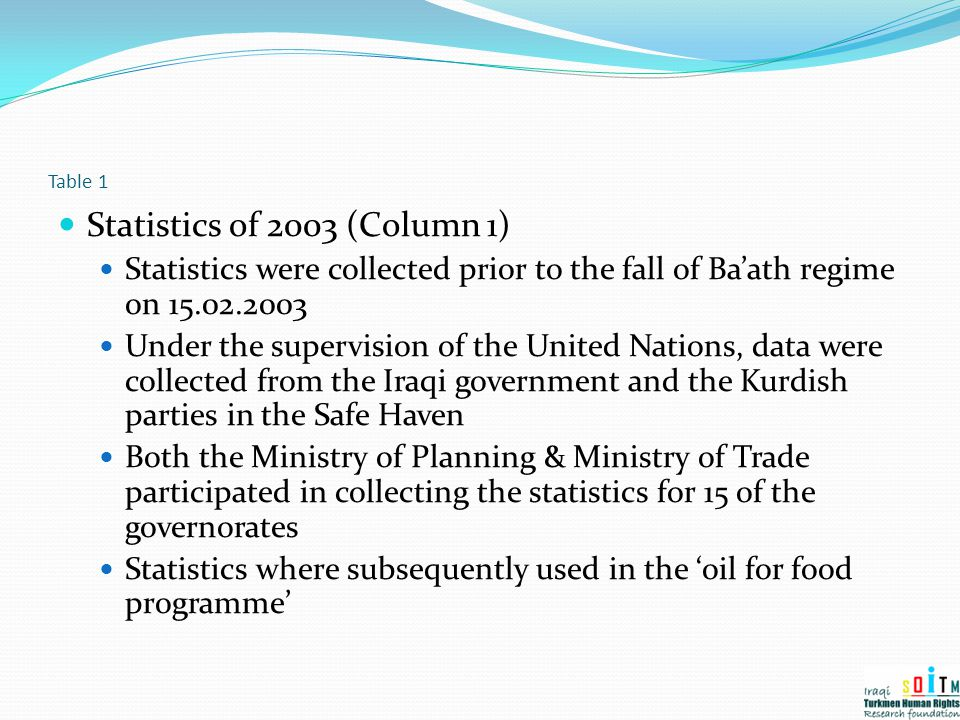 Table 1 Statistics of 2003 (Column 1)