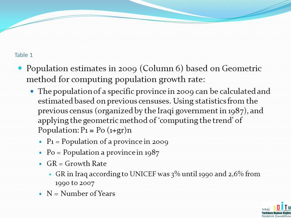 Table 1 Population estimates in 2009 (Column 6) based on Geometric method for computing population growth rate: