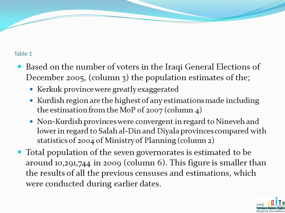 Table 1 Based on the number of voters in the Iraqi General Elections of December 2005, (column 3) the population estimates of the;
