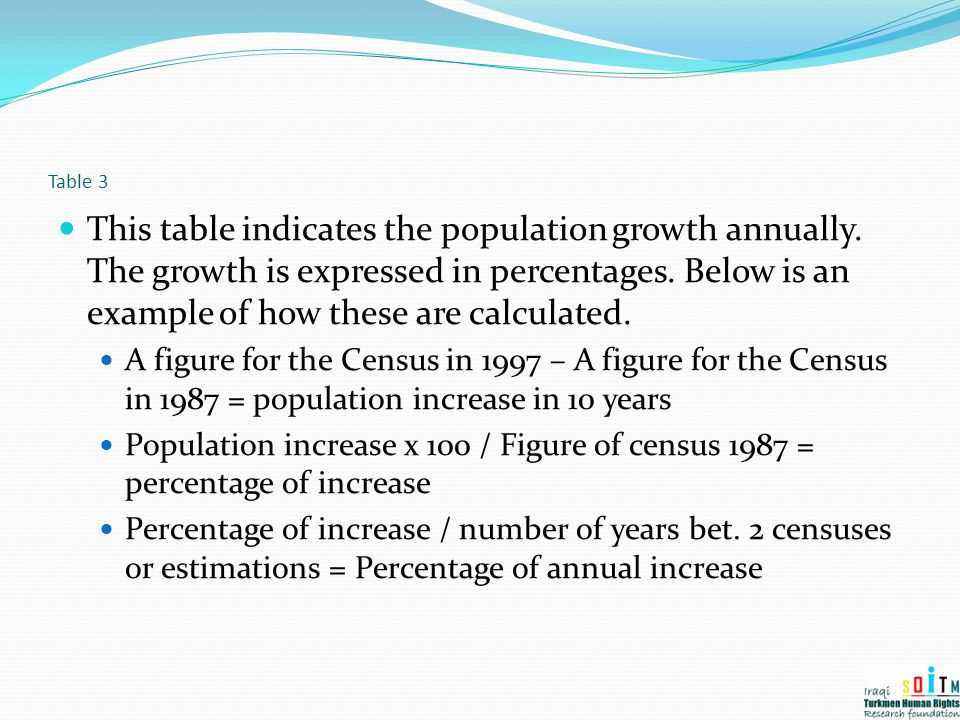 Table 3 This table indicates the population growth annually. The growth is expressed in percentages. Below is an example of how these are calculated.
