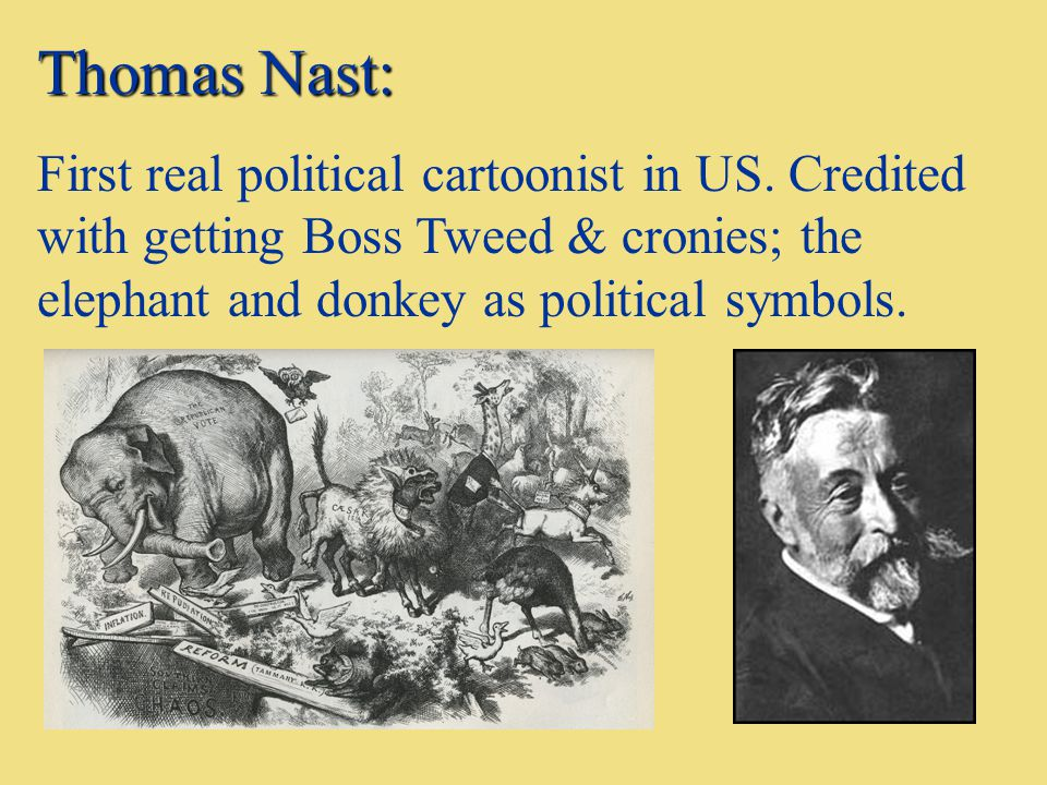 Thomas Nast: First real political cartoonist in US.