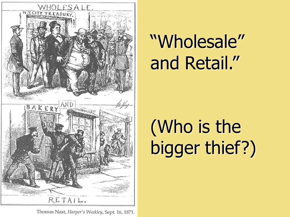 Wholesale and Retail.