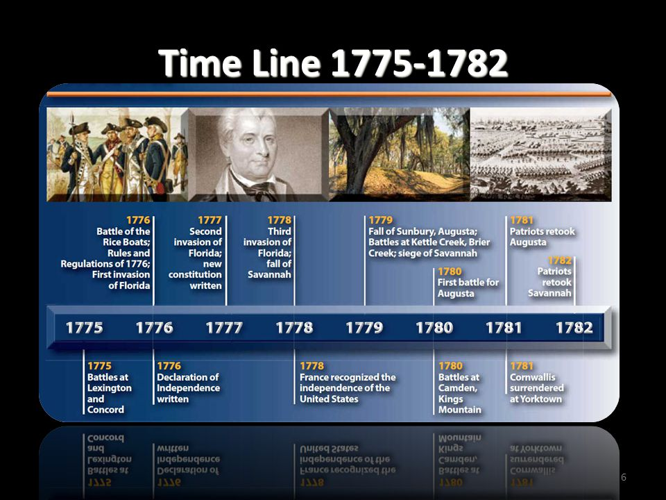 Time Line 1775-1782