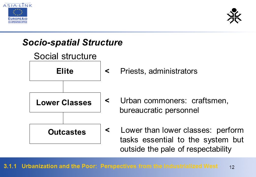 Socio-spatial Structure