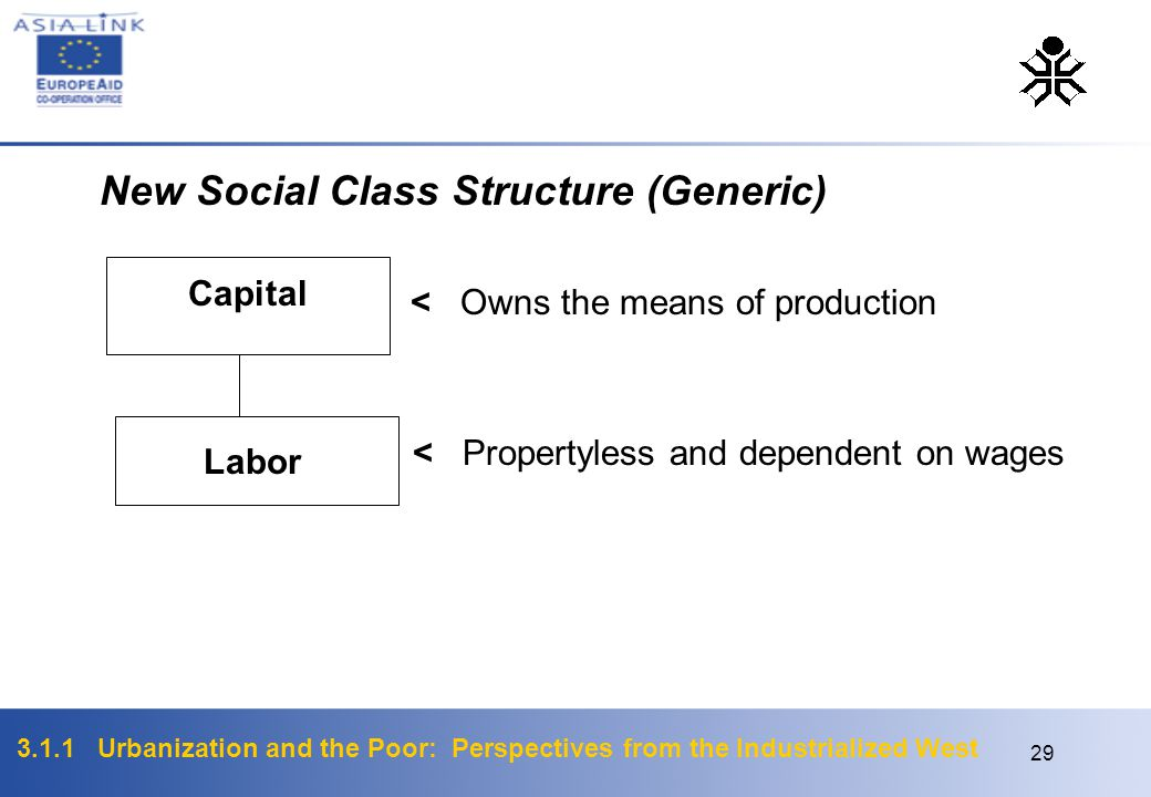 New Social Class Structure (Generic)