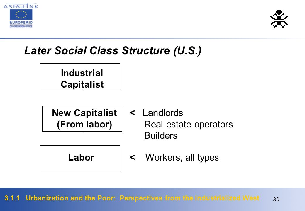 Industrial Capitalist New Capitalist (From labor)