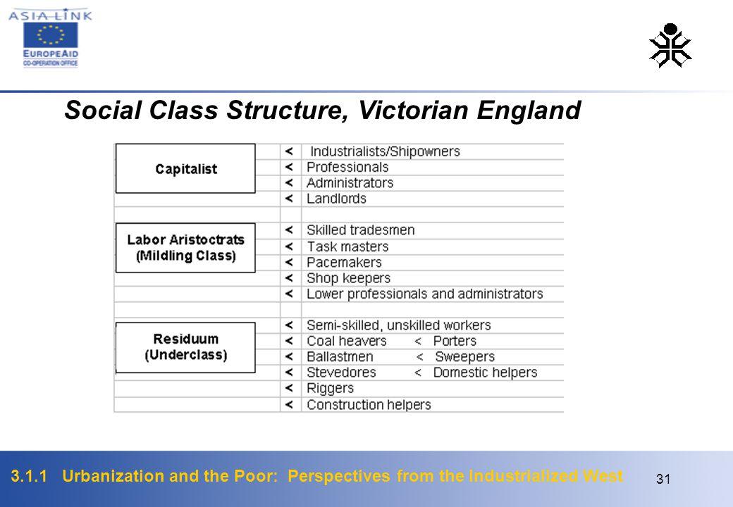 Social Class Structure, Victorian England