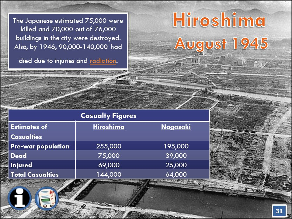 Hiroshima August 1945 Casualty Figures
