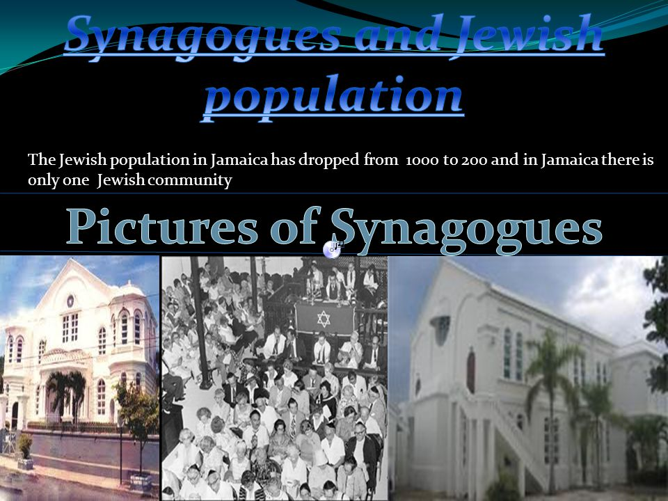 Synagogues and Jewish population Pictures of Synagogues