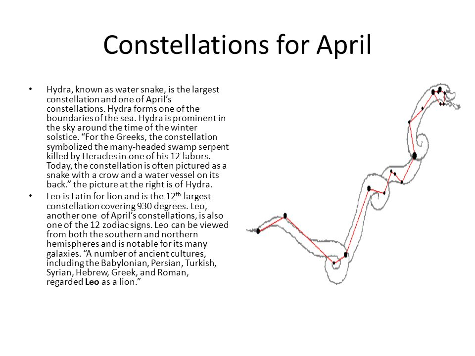 Constellations for April