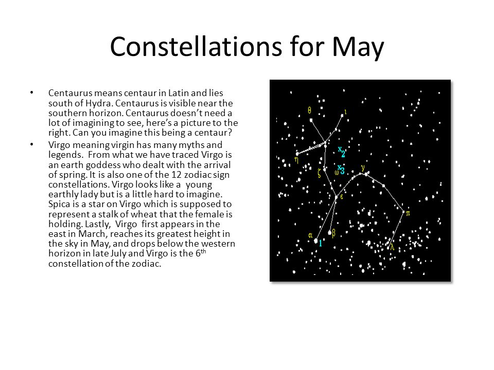 Constellations for May