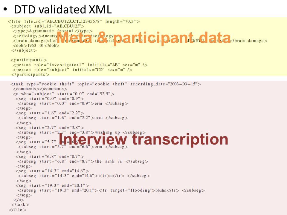 Meta & participant data Interview transcription