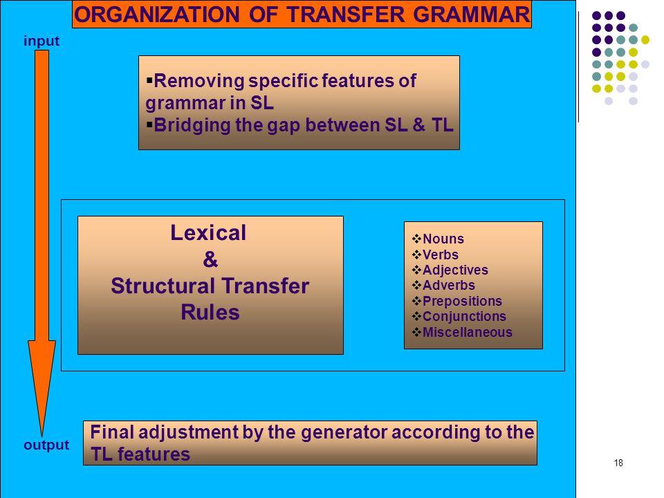 ORGANIZATION OF TRANSFER GRAMMAR
