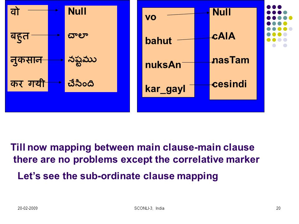 Till now mapping between main clause-main clause