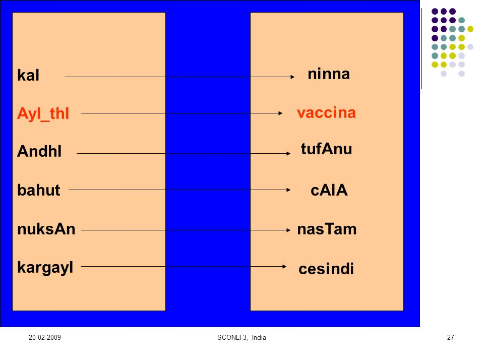 ninna vaccina tufAnu cAlA nasTam cesindi