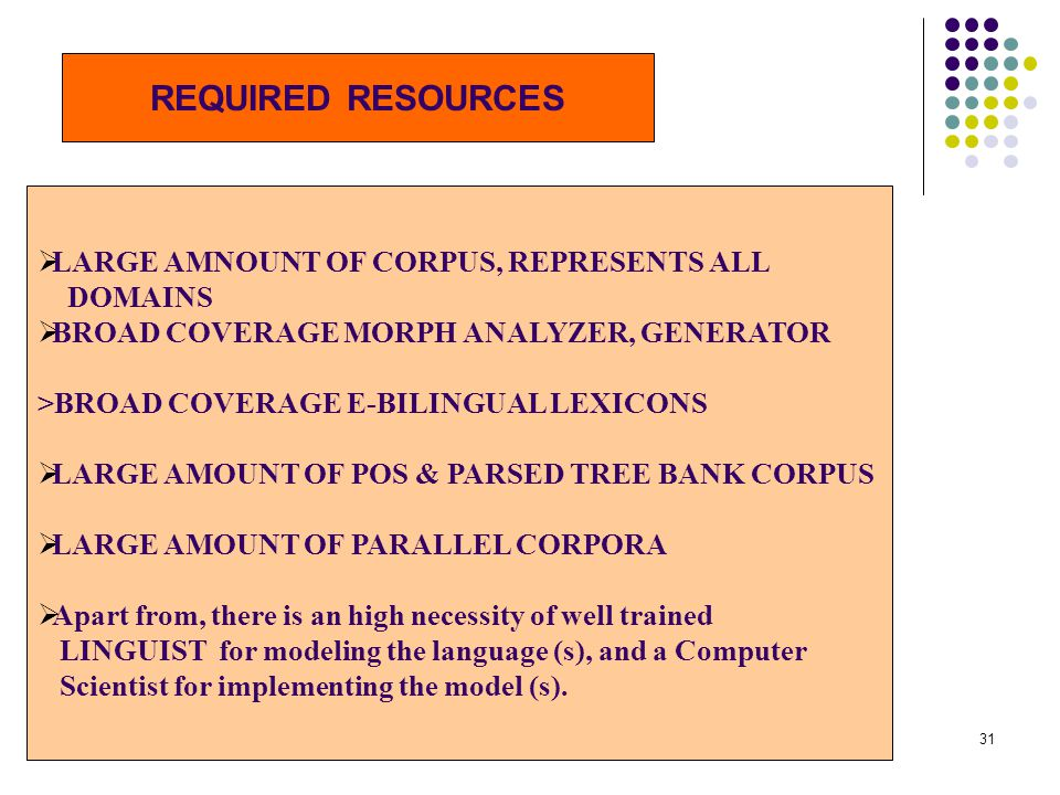 REQUIRED RESOURCES LARGE AMNOUNT OF CORPUS, REPRESENTS ALL DOMAINS