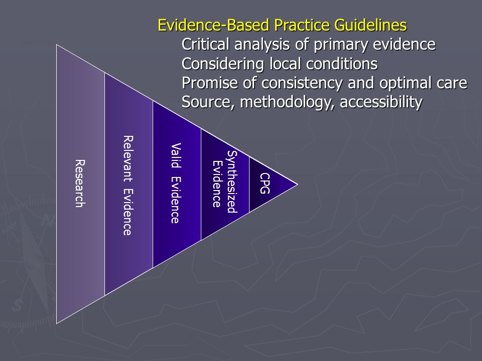 Evidence-Based Practice Guidelines