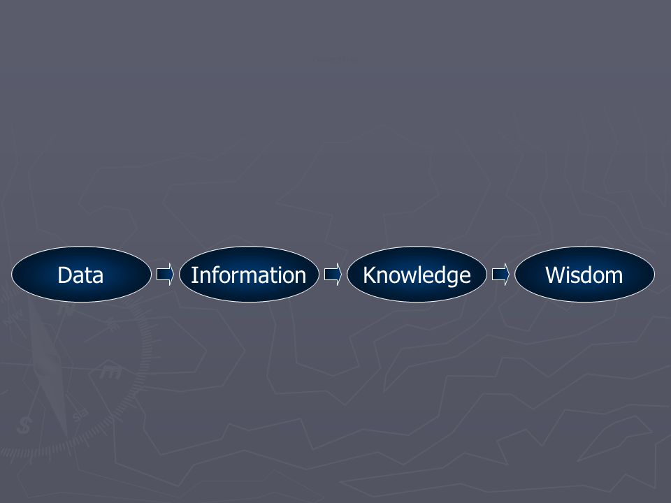 Concept Map Data Information Knowledge Wisdom