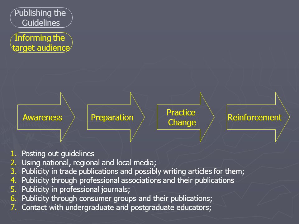 Publishing the Guidelines Informing the target audience Awareness