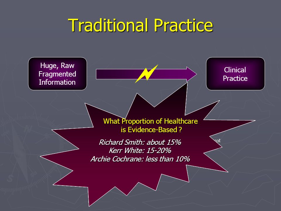  Traditional Practice Huge, Raw Fragmented Information Clinical