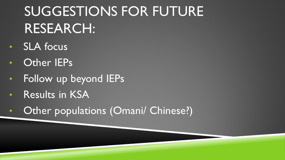 Suggestions for Future Research: