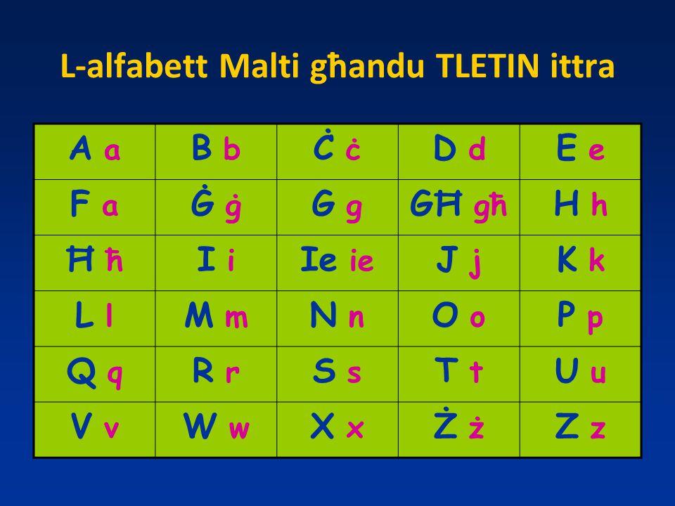 L-alfabett Malti għandu TLETIN ittra