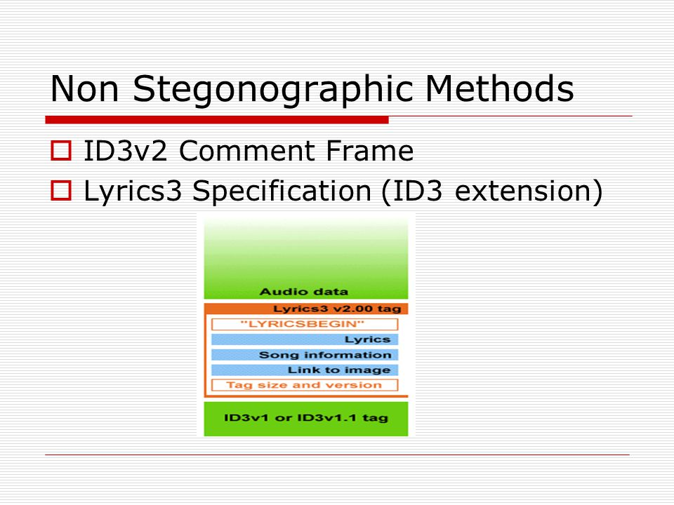 Non Stegonographic Methods