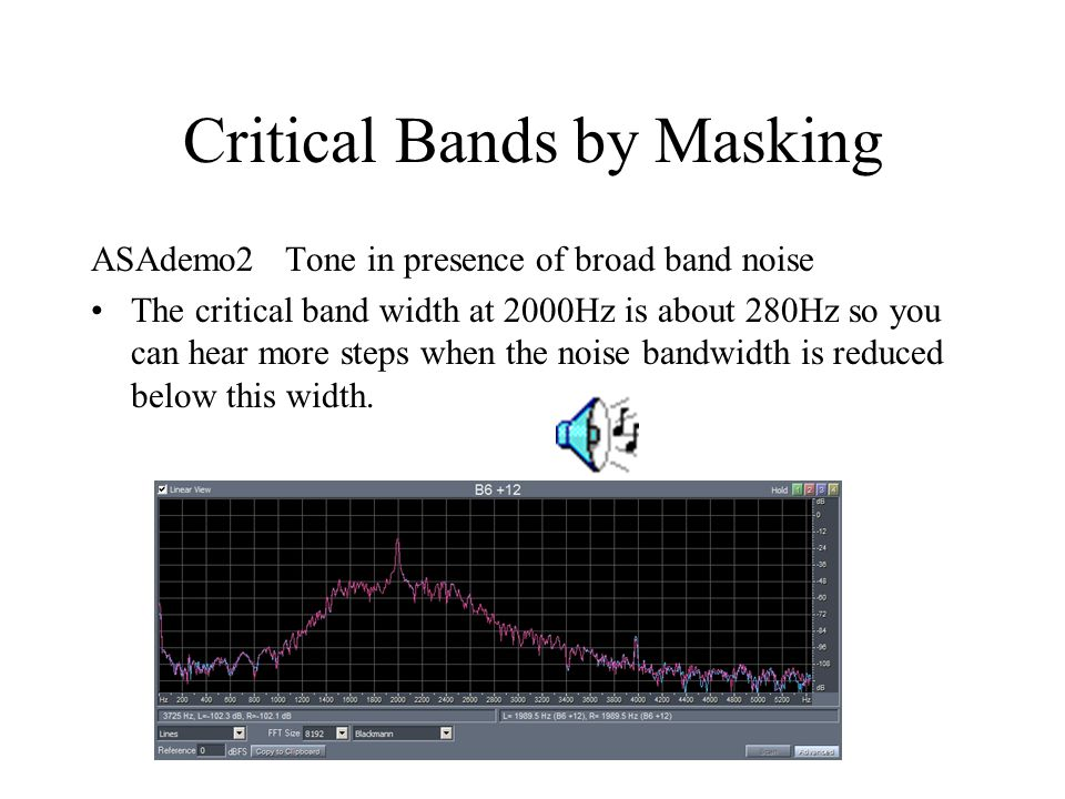 Critical Bands by Masking