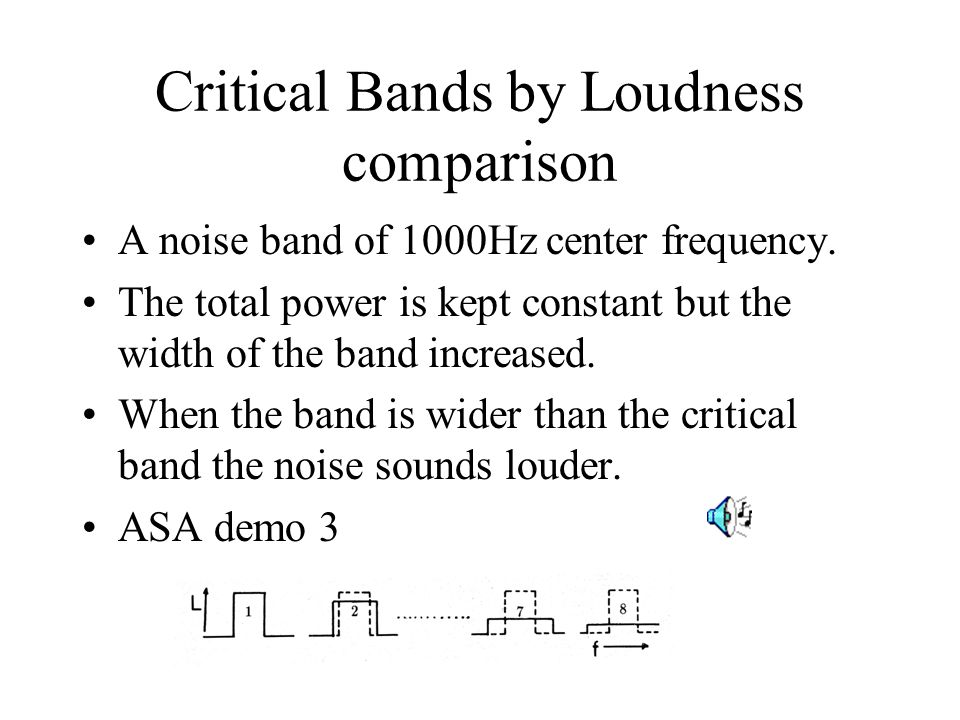 Critical Bands by Loudness comparison