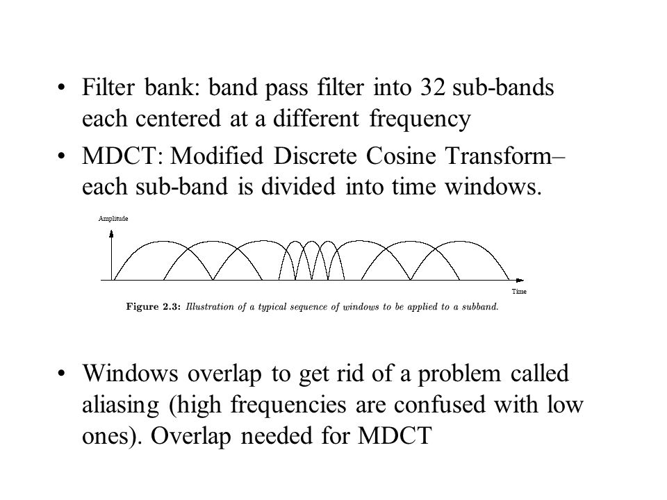 Filter bank: band pass filter into 32 sub-bands each centered at a different frequency