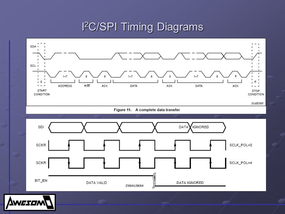 I2C/SPI Timing Diagrams