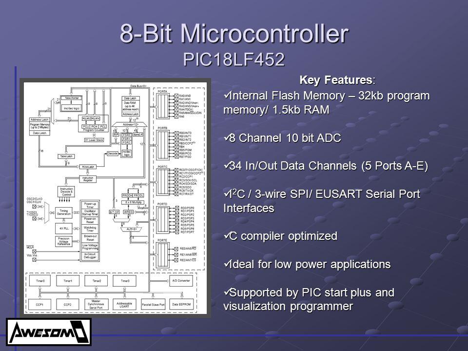 8-Bit Microcontroller PIC18LF452