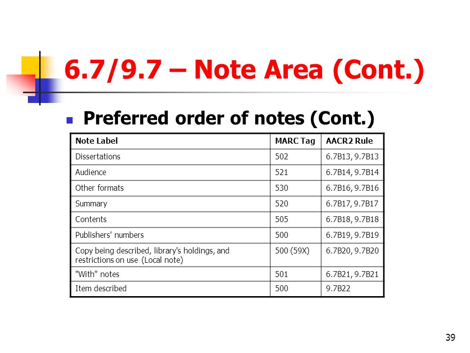 6.7/9.7 – Note Area (Cont.) Preferred order of notes (Cont.)