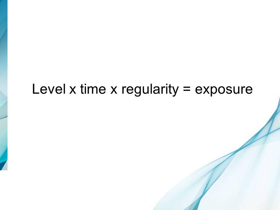 Level x time x regularity = exposure