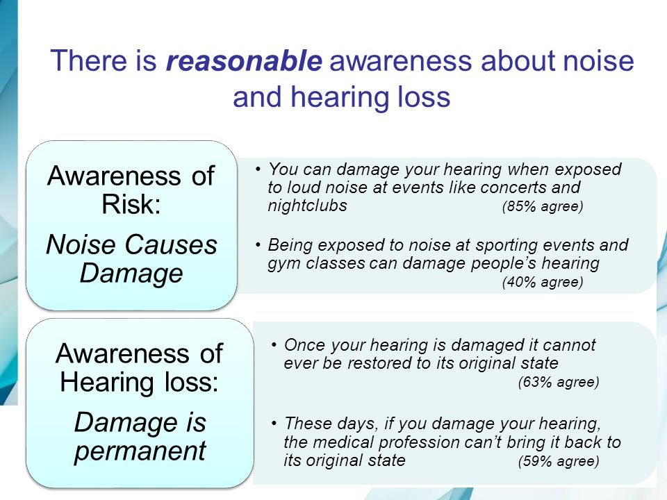There is reasonable awareness about noise and hearing loss