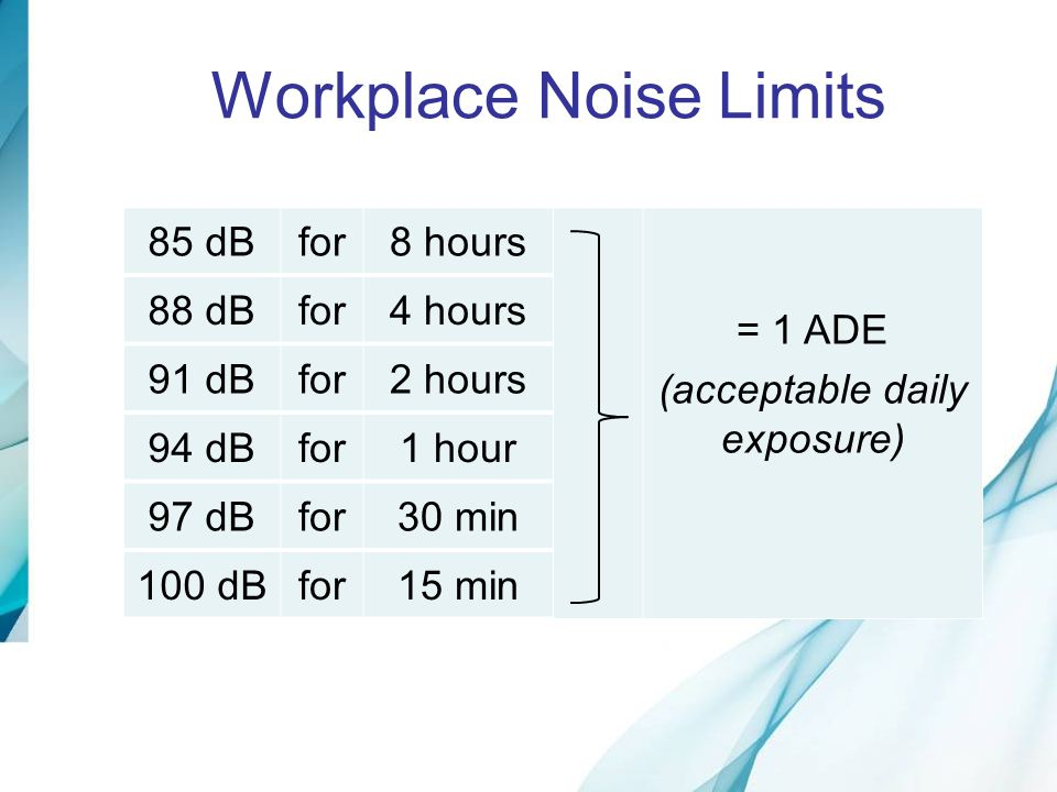 Workplace Noise Limits