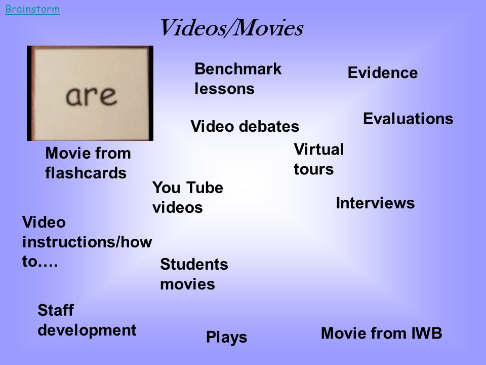 Videos/Movies Benchmark lessons Evidence Evaluations Video debates