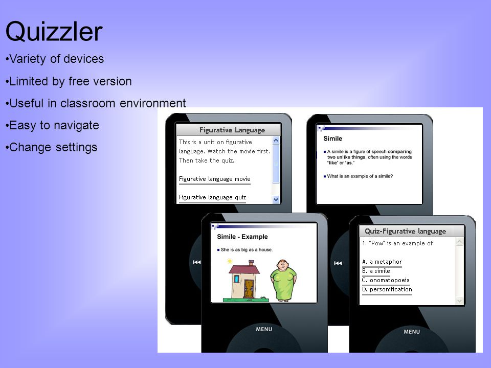 Quizzler Variety of devices Limited by free version
