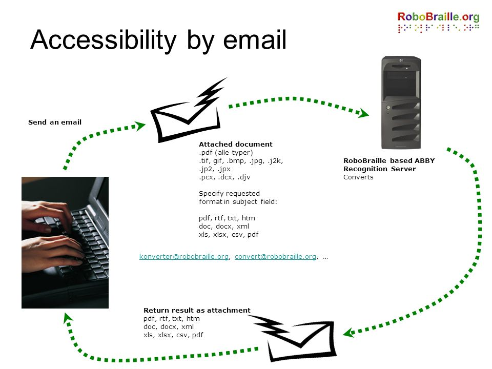 Accessibility by email
