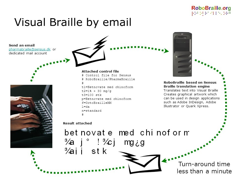 Visual Braille by email