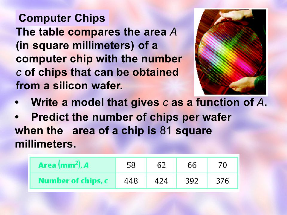 The table compares the area A (in square millimeters) of a computer chip with the number c of chips that can be obtained from a silicon wafer.