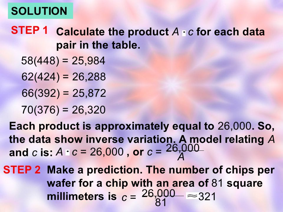 SOLUTION STEP 1. Calculate the product A c for each data. pair in the table. 58(448) = 25,984.