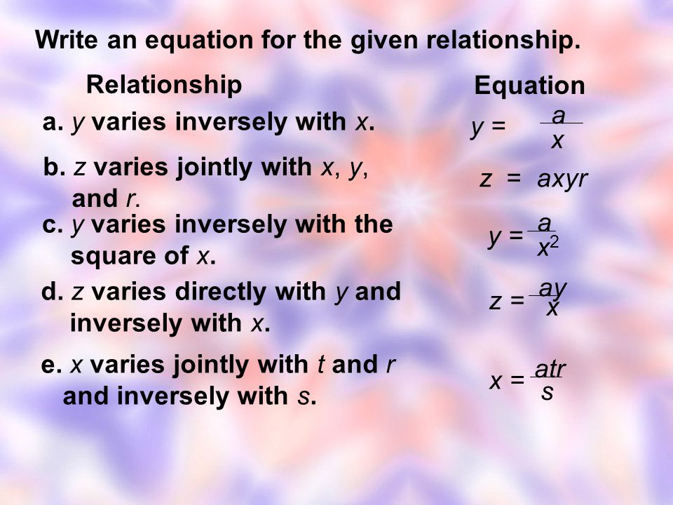 Write an equation for the given relationship.