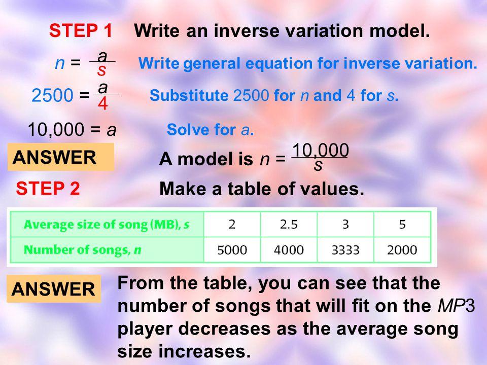 Write an inverse variation model. a n = s a 2500 = 4 10,000 = a