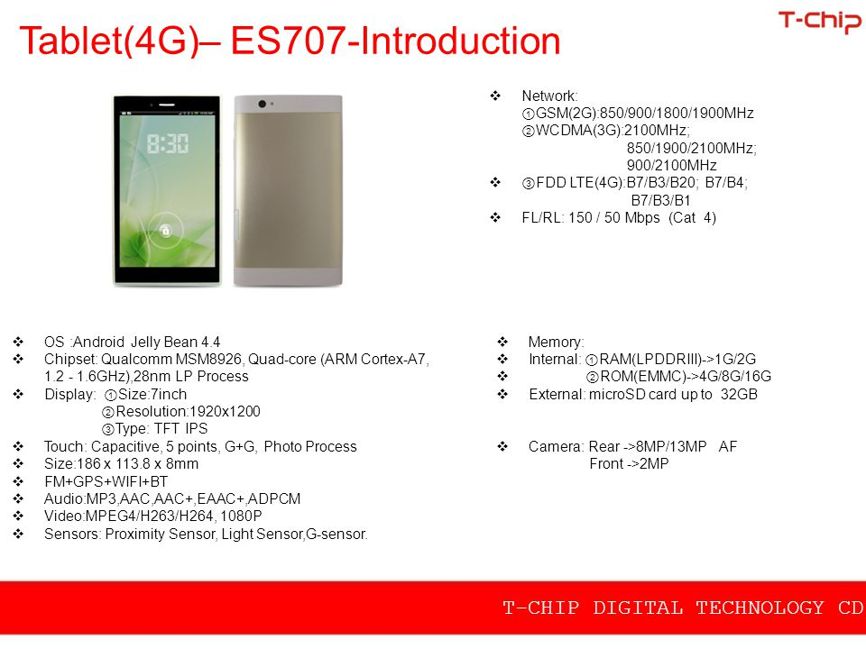 Tablet(4G)– ES707-Introduction